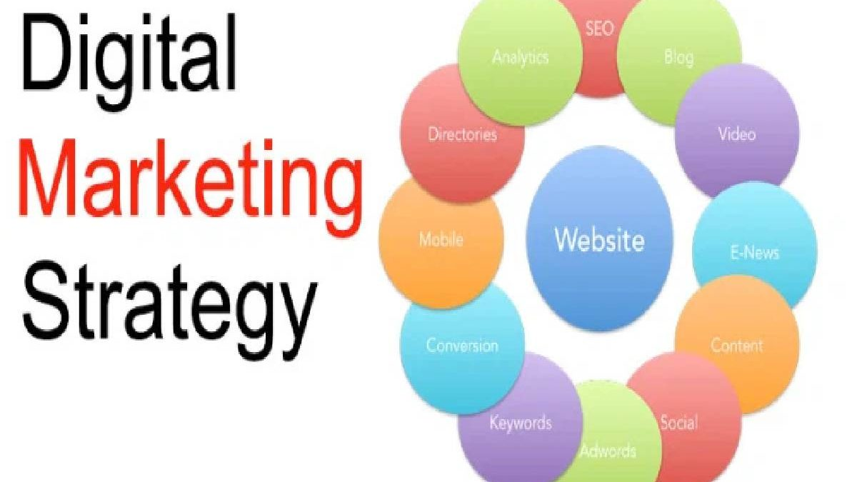 How to Know Your Competitors' Digital Marketing Strategy?