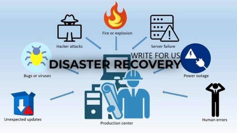Disaster Recovery write for us