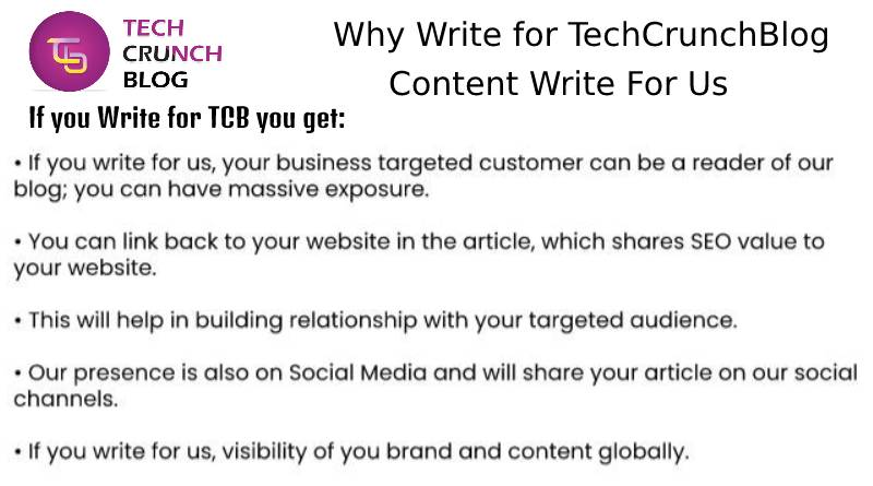 Why Write for Content write for us