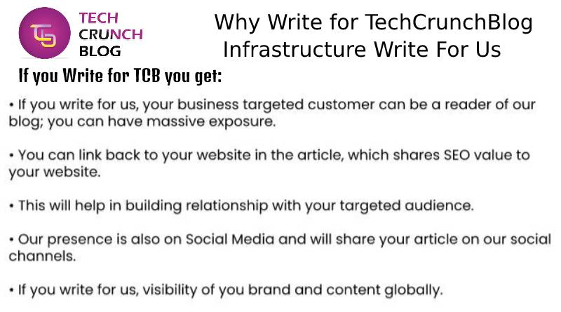 Why Write for Infrastructure write forus