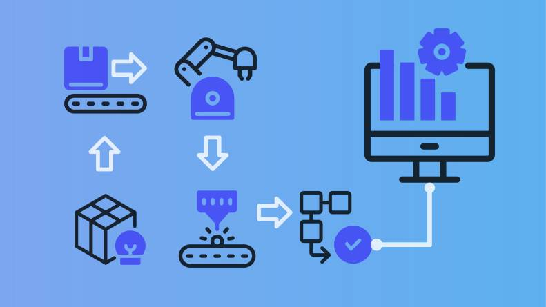 What is Manufacturing Analytics and How it will Transform the Industry?